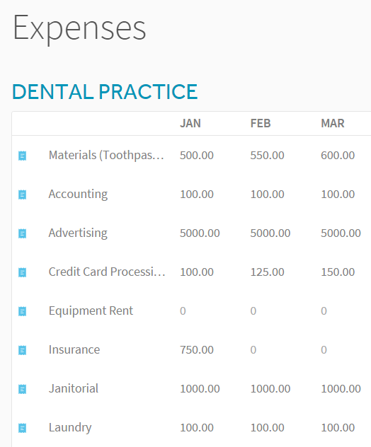 Dental Office Expenses