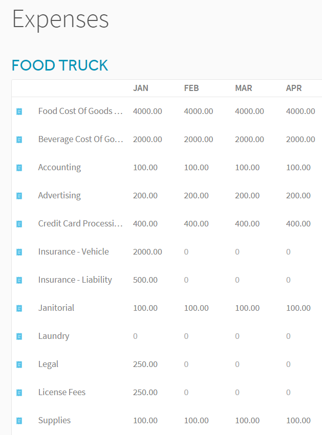 Food Truck Expenses