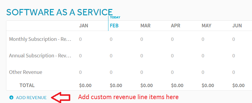 Add Revenue Line Items in ProjectionHub