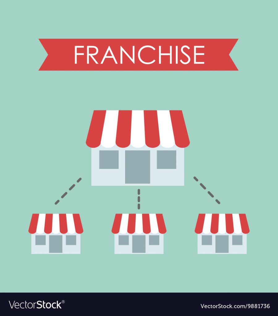 How to Start and Grow your Franchise